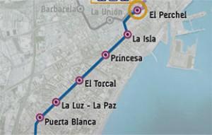 Líneas y Mapas