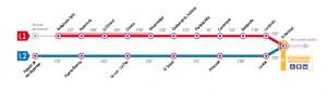 Termómetro Líneas Metro Málaga