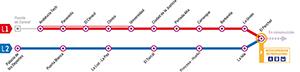 Esquema Líneas Metro de Málaga