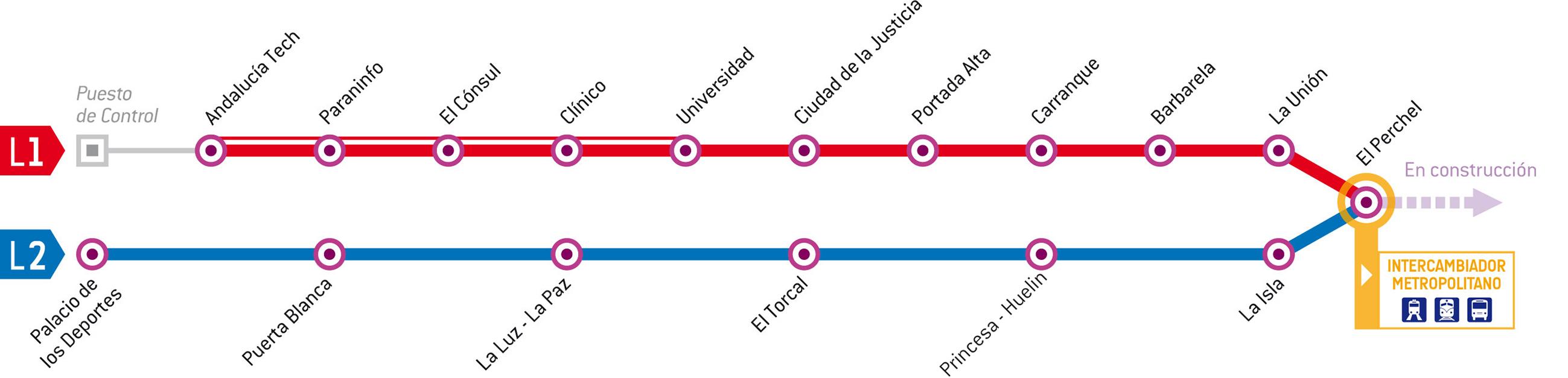 Mapa Estaciones Líneas Metro Málaga