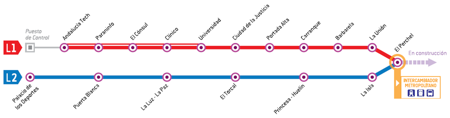 Viajar en Metro